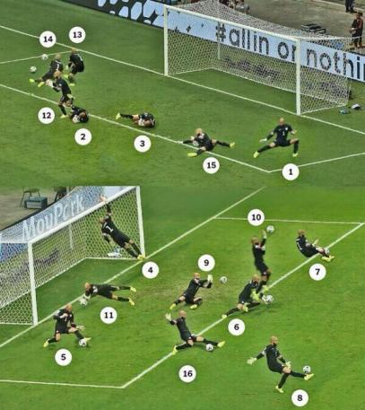 An Internet meme beautifully shows how U.S. keeper Tim Howard blocked the goals.