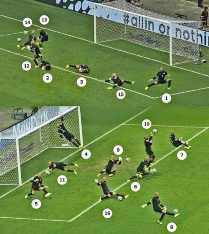 An Internet meme beautifully shows how U.S. keeper Tim Howard blocked the goals.